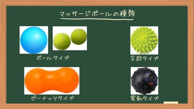 マッサージボールの種類